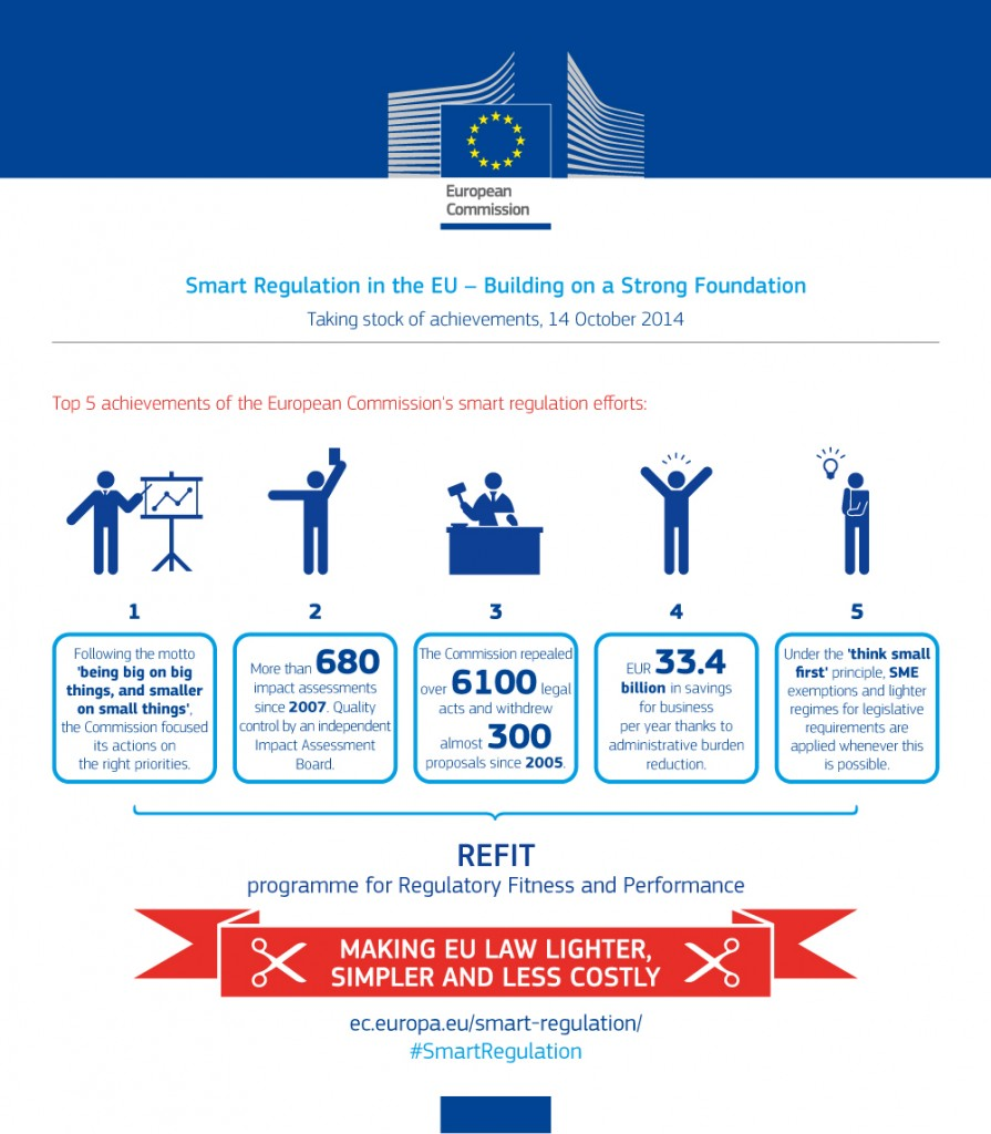 ec_infographic_smartregulation
